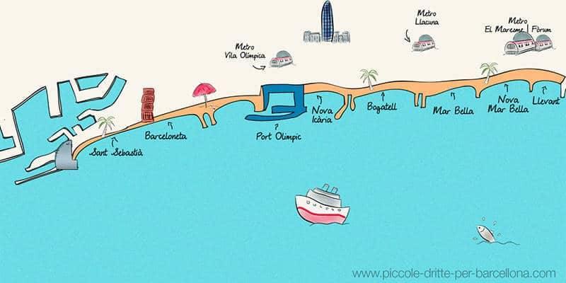Spiagge di barcellona informazioni e consigli per non for Pauline alla spiaggia